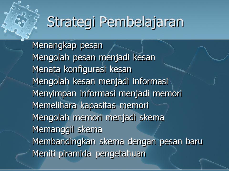 Strategi Pembelajaran Menangkap pesan Mengolah pesan menjadi kesan Menata konfigurasi kesan Mengolah kesan menjadi informasi Menyimpan informasi menjadi memori Memelihara kapasitas memori Mengolah memori menjadi skema Memanggil skema Membandingkan skema dengan pesan baru Meniti piramida pengetahuan Menangkap pesan Mengolah pesan menjadi kesan Menata konfigurasi kesan Mengolah kesan menjadi informasi Menyimpan informasi menjadi memori Memelihara kapasitas memori Mengolah memori menjadi skema Memanggil skema Membandingkan skema dengan pesan baru Meniti piramida pengetahuan