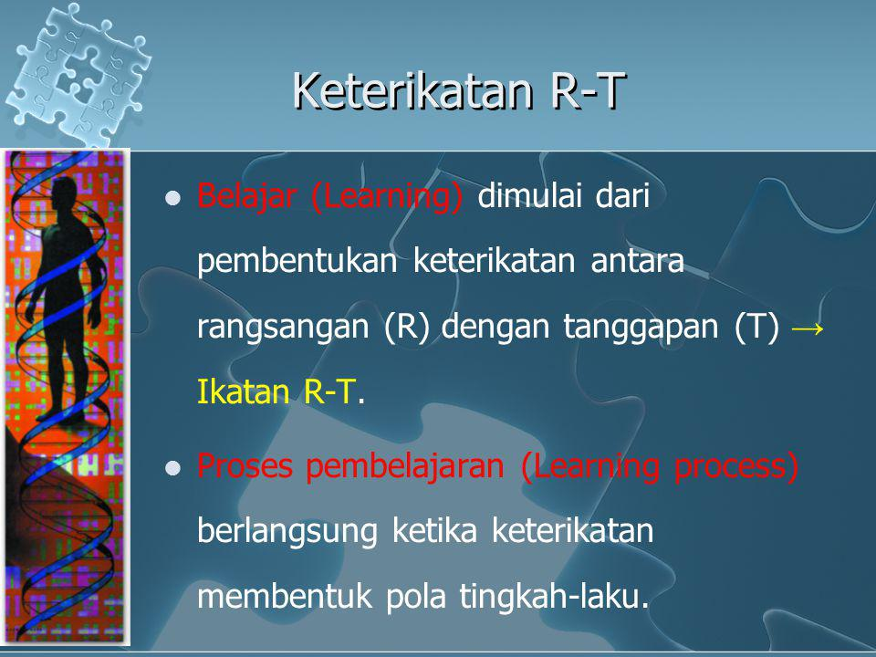 Keterikatan R-T Belajar (Learning) dimulai dari pembentukan keterikatan antara rangsangan (R) dengan tanggapan (T) → Ikatan R-T. Proses pembelajaran (