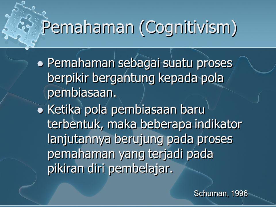 Pemahaman (Cognitivism) Pemahaman sebagai suatu proses berpikir bergantung kepada pola pembiasaan.