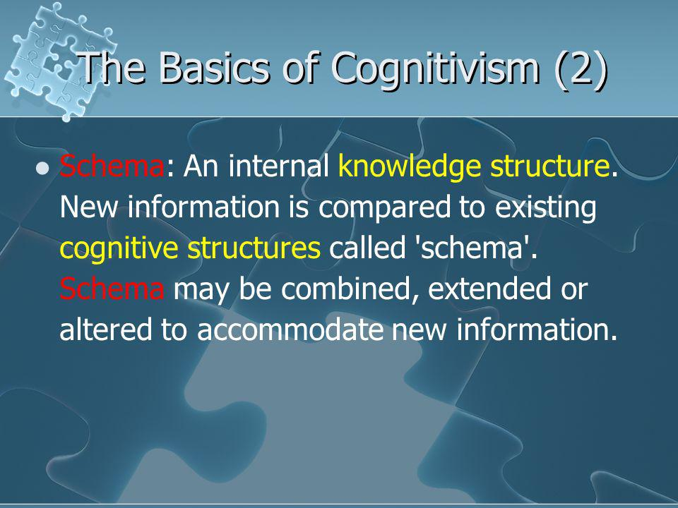 The Basics of Cognitivism (2) Schema: An internal knowledge structure.