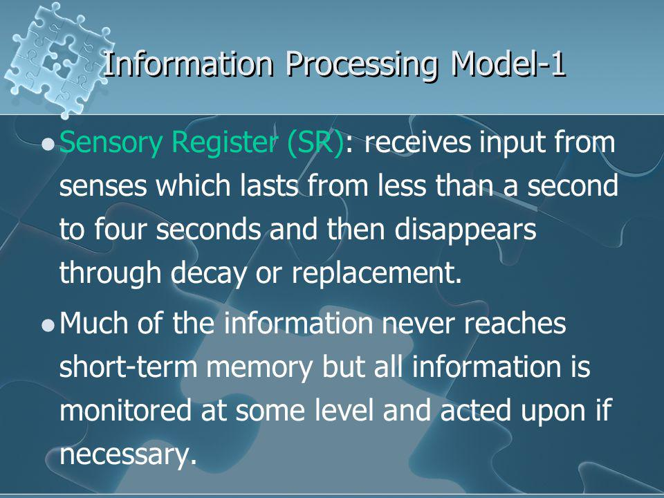 Information Processing Model-1 Sensory Register (SR): receives input from senses which lasts from less than a second to four seconds and then disappears through decay or replacement.