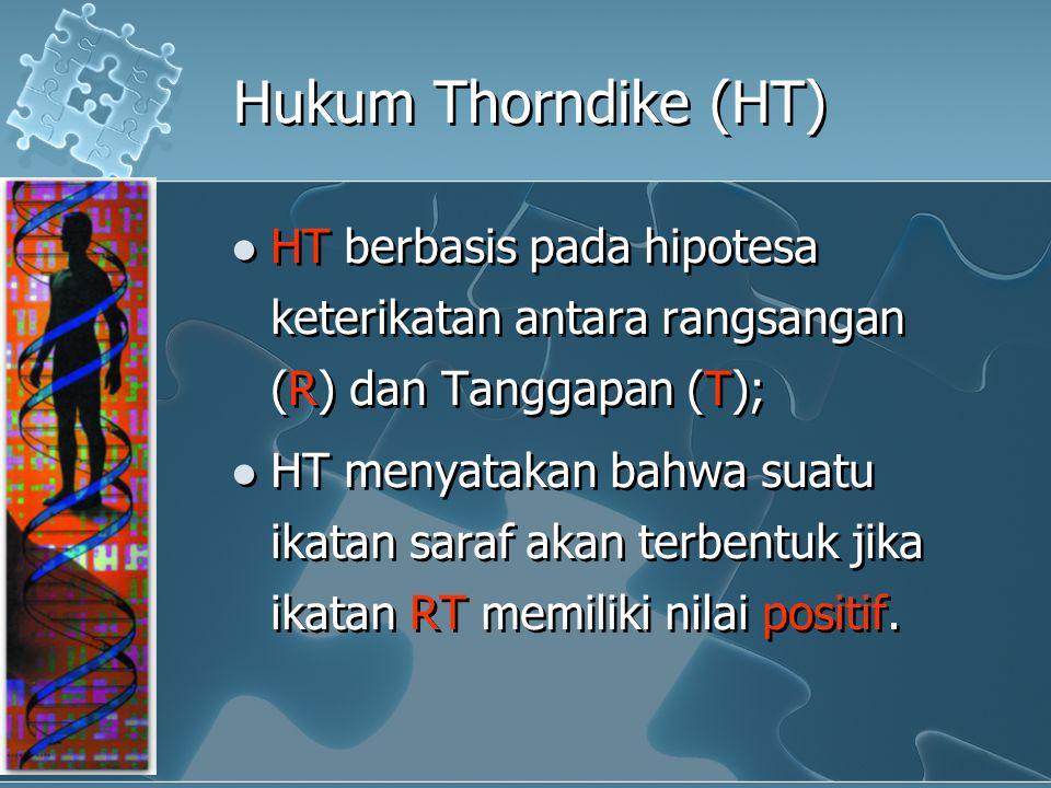 Hukum Thorndike (HT) HT berbasis pada hipotesa keterikatan antara rangsangan (R) dan Tanggapan (T); HT menyatakan bahwa suatu ikatan saraf akan terbentuk jika ikatan RT memiliki nilai positif.