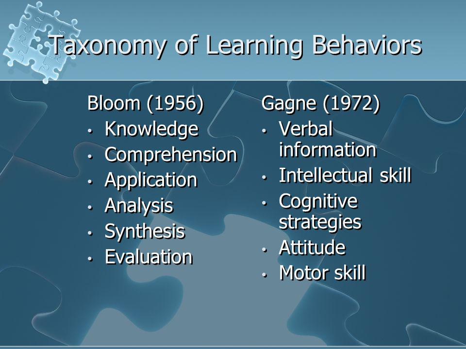Taxonomy of Learning Behaviors Bloom (1956) Knowledge Comprehension Application Analysis Synthesis Evaluation Bloom (1956) Knowledge Comprehension Application Analysis Synthesis Evaluation Gagne (1972) Verbal information Intellectual skill Cognitive strategies Attitude Motor skill