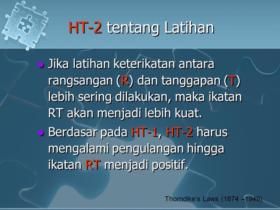 HT-2 tentang Latihan Jika latihan keterikatan antara rangsangan (R) dan tanggapan (T) lebih sering dilakukan, maka ikatan RT akan menjadi lebih kuat.