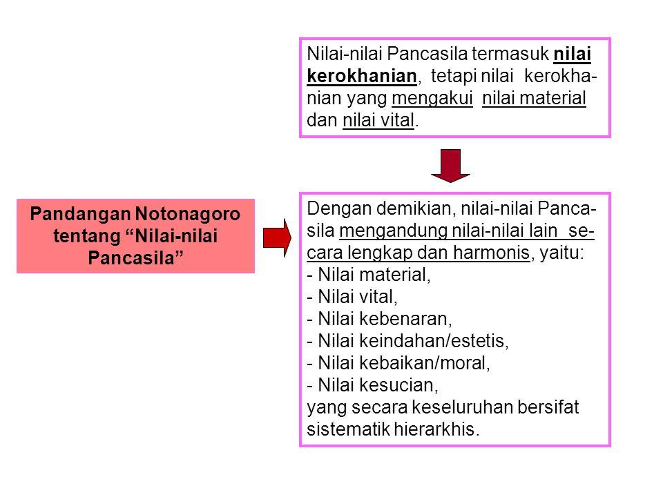 """Pandangan Notonagoro tentang """"Nilai-nilai Pancasila"""" Nilai-nilai Pancasila termasuk nilai kerokhanian, tetapi nilai kerokha- nian yang mengakui nilai"""