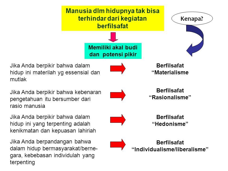 CIRI 2 BERPIKIR FILSAFAT 1.Bersifat kritis 2.Bersifat terdalam 3.Bersifat konseptual 4.Bersifat Komprehensif (menyeluruh) 5.Bersifat Koheren (Runtut) 6.Bersifat Rasional 7.Bersifat sistematis 8.Bersifat Universal 9.Bersifat Bebas ILMU PENGETAHUAN & TEKNOLOGI