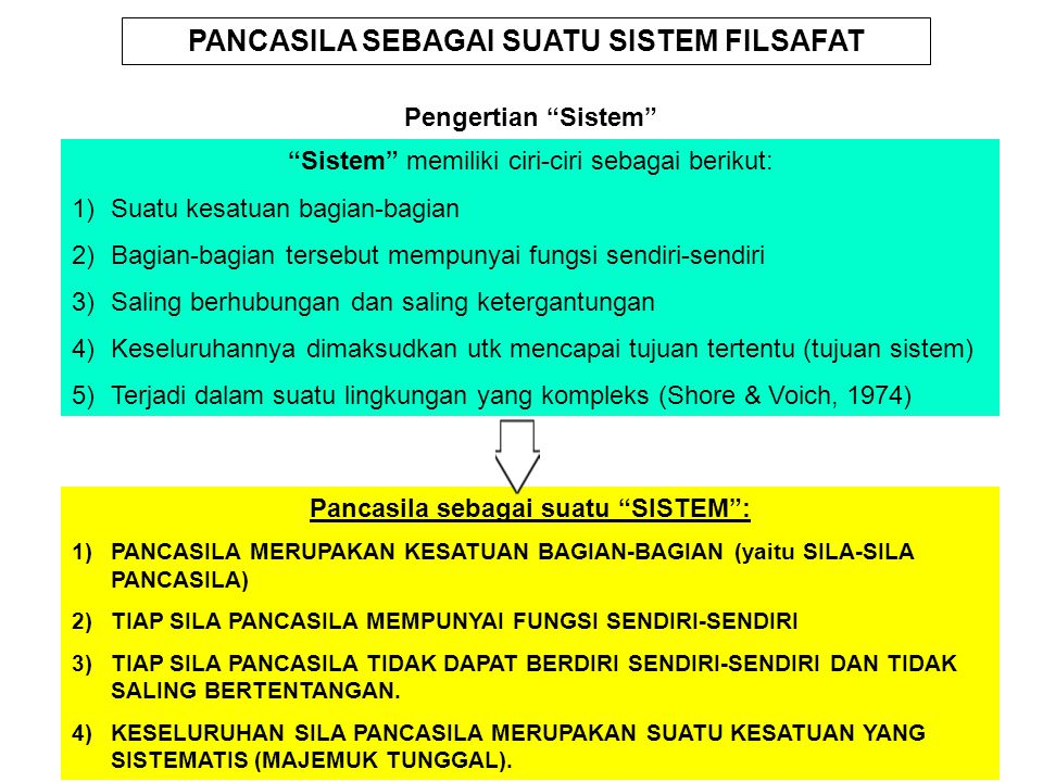 "PANCASILA SEBAGAI SUATU SISTEM FILSAFAT ""Sistem"" memiliki ciri-ciri sebagai berikut: 1)Suatu kesatuan bagian-bagian 2)Bagian-bagian tersebut mempunyai"