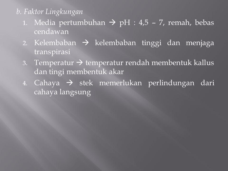 b. Faktor Lingkungan 1. Media pertumbuhan  pH : 4,5 – 7, remah, bebas cendawan 2.