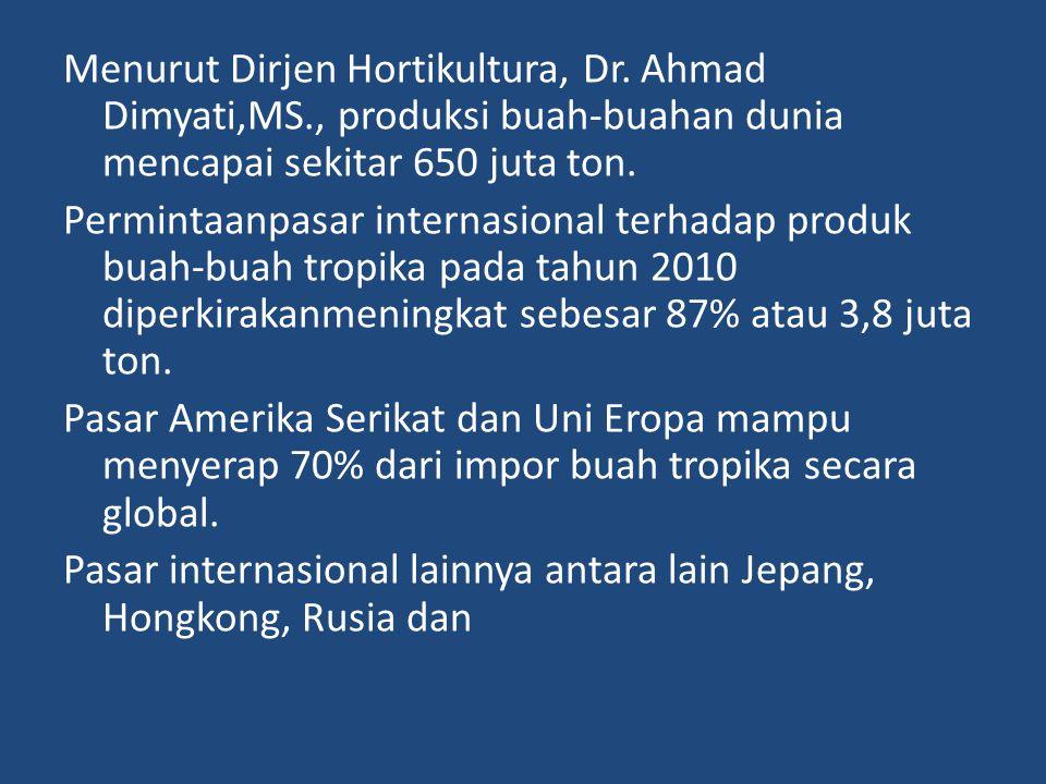 Menurut Dirjen Hortikultura, Dr. Ahmad Dimyati,MS., produksi buah-buahan dunia mencapai sekitar 650 juta ton. Permintaanpasar internasional terhadap p
