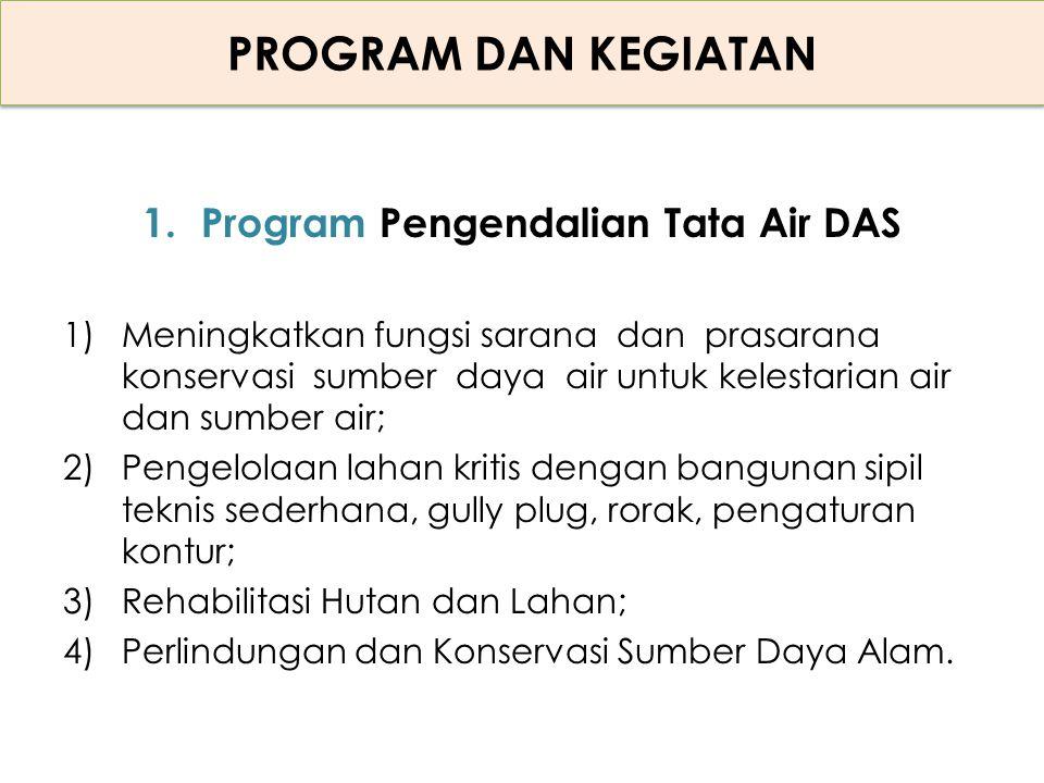 PROGRAM DAN KEGIATAN 1.Program Pengendalian Tata Air DAS 1)Meningkatkan fungsi sarana dan prasarana konservasi sumber daya air untuk kelestarian air d