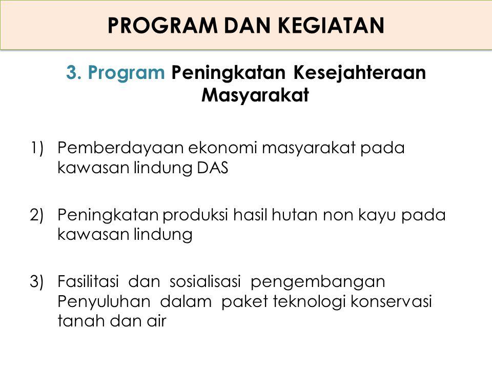PROGRAM DAN KEGIATAN 3. Program Peningkatan Kesejahteraan Masyarakat 1)Pemberdayaan ekonomi masyarakat pada kawasan lindung DAS 2)Peningkatan produksi