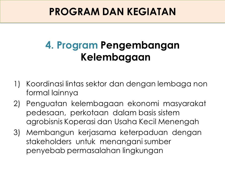 PROGRAM DAN KEGIATAN 4. Program Pengembangan Kelembagaan 1)Koordinasi lintas sektor dan dengan lembaga non formal lainnya 2)Penguatan kelembagaan ekon