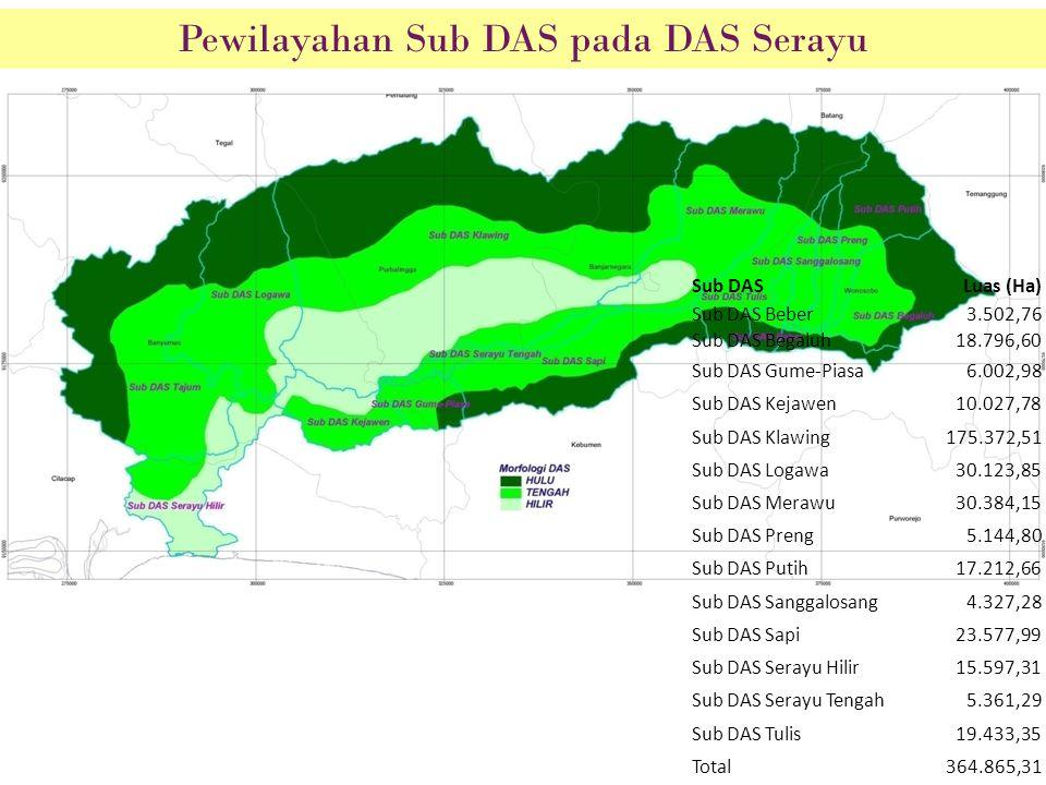 Pewilayahan Sub DAS pada DAS Serayu Sub DASLuas (Ha) Sub DAS Beber3.502,76 Sub DAS Begaluh18.796,60 Sub DAS Gume-Piasa6.002,98 Sub DAS Kejawen10.027,7