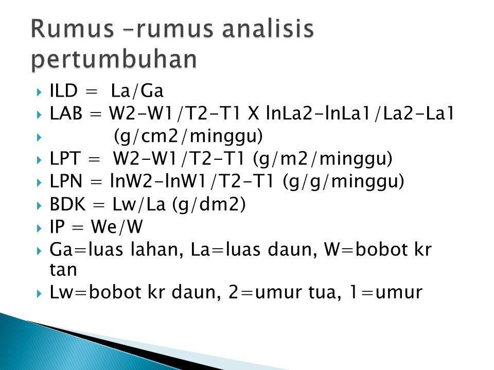  ILD = La/Ga  LAB = W2-W1/T2-T1 X lnLa2-lnLa1/La2-La1  (g/cm2/minggu)  LPT = W2-W1/T2-T1 (g/m2/minggu)  LPN = lnW2-lnW1/T2-T1 (g/g/minggu)  BDK = Lw/La (g/dm2)  IP = We/W  Ga=luas lahan, La=luas daun, W=bobot kr tan  Lw=bobot kr daun, 2=umur tua, 1=umur