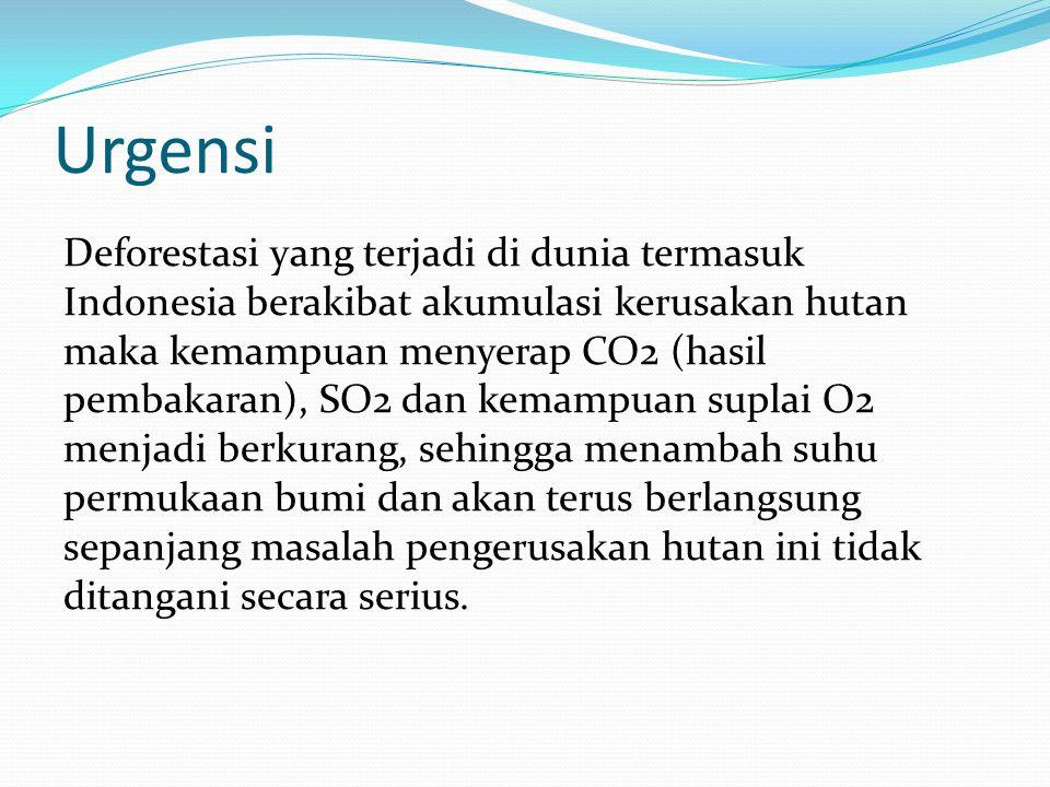 Urgensi Deforestasi yang terjadi di dunia termasuk Indonesia berakibat akumulasi kerusakan hutan maka kemampuan menyerap CO2 (hasil pembakaran), SO2 d