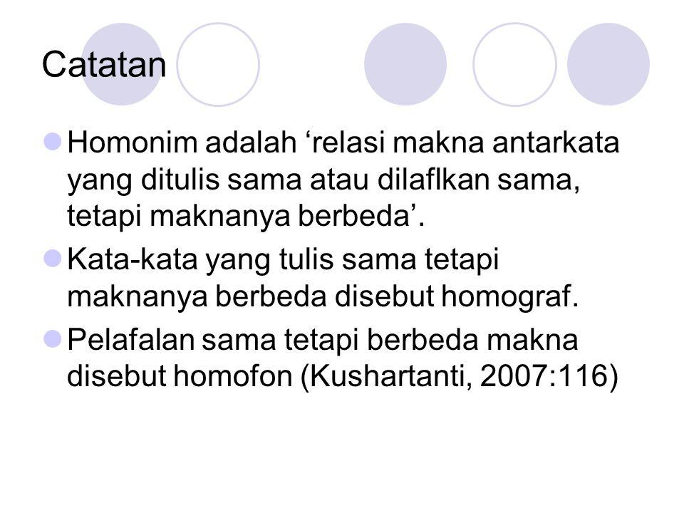 Catatan Homonim adalah 'relasi makna antarkata yang ditulis sama atau dilaflkan sama, tetapi maknanya berbeda'.