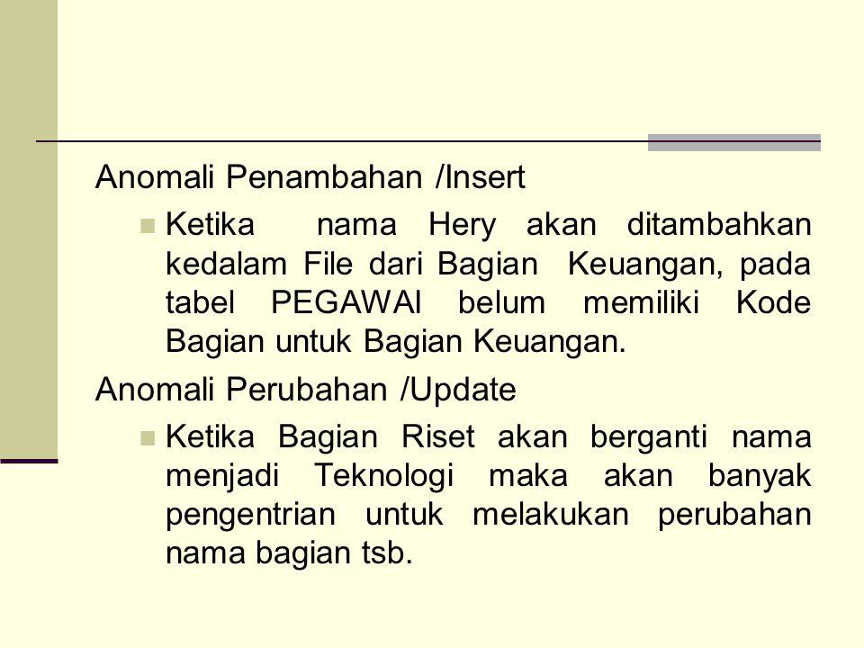 Anomali Penambahan /Insert Ketika nama Hery akan ditambahkan kedalam File dari Bagian Keuangan, pada tabel PEGAWAI belum memiliki Kode Bagian untuk Bagian Keuangan.