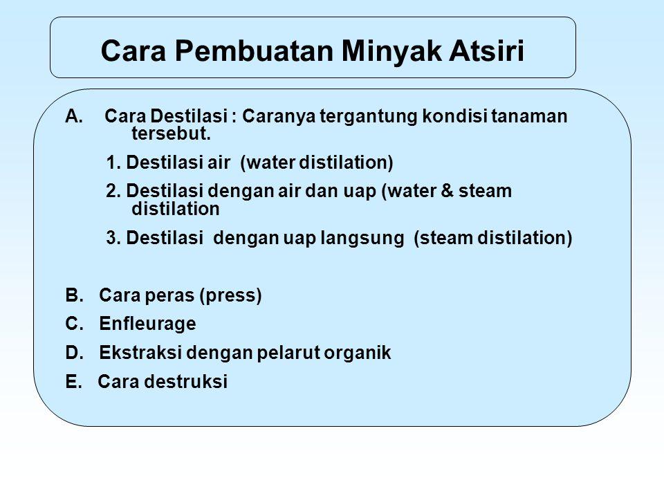 Cara Pembuatan Minyak Atsiri A. Cara Destilasi : Caranya tergantung kondisi tanaman tersebut. 1. Destilasi air (water distilation) 2. Destilasi dengan