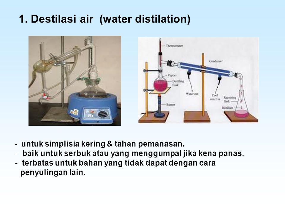 1. Destilasi air (water distilation) - untuk simplisia kering & tahan pemanasan. - baik untuk serbuk atau yang menggumpal jika kena panas. - terbatas
