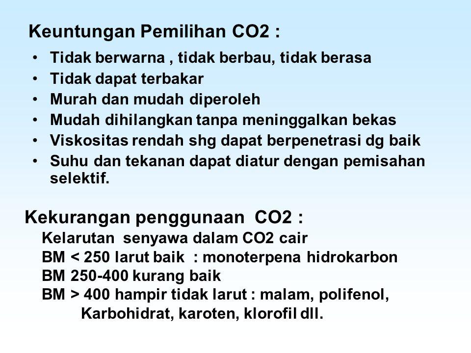 Keuntungan Pemilihan CO2 : Tidak berwarna, tidak berbau, tidak berasa Tidak dapat terbakar Murah dan mudah diperoleh Mudah dihilangkan tanpa meninggal