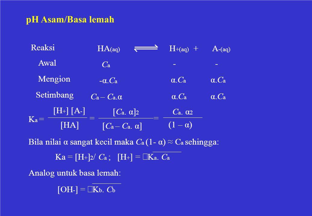pH Asam/Basa lemah Reaksi Awal Mengion Setimbang HA (aq) C a -α.C a C a – C a.α H +(aq) + - α.C a A -(aq) - α.C a K a = == [H + ] [A - ] [HA] [C a. α]