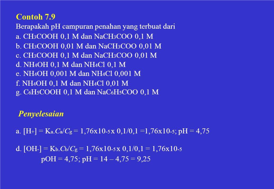 Contoh 7.9 Berapakah pH campuran penahan yang terbuat dari a. CH 3 COOH 0,1 M dan NaCH 3 COO 0,1 M b. CH 3 COOH 0,01 M dan NaCH 3 COO 0,01 M c. CH 3 C