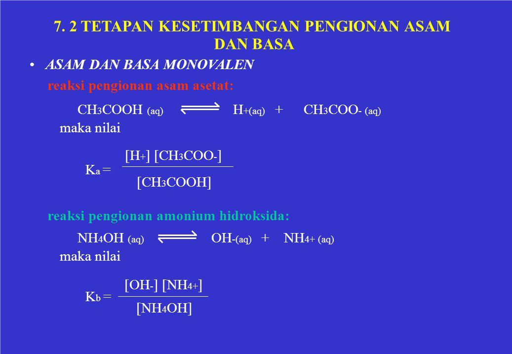 7. 2 TETAPAN KESETIMBANGAN PENGIONAN ASAM DAN BASA ASAM DAN BASA MONOVALEN reaksi pengionan asam asetat: H +(aq) +CH 3 COO - (aq) CH 3 COOH (aq) maka