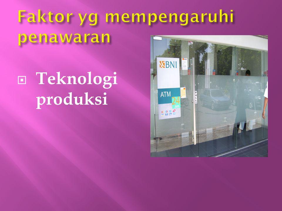  Teknologi produksi