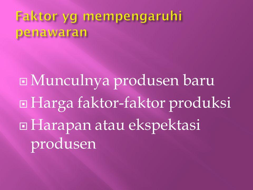  Munculnya produsen baru  Harga faktor-faktor produksi  Harapan atau ekspektasi produsen