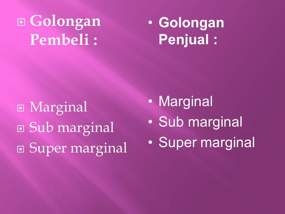  Golongan Pembeli :  Marginal  Sub marginal  Super marginal Golongan Penjual : Marginal Sub marginal Super marginal