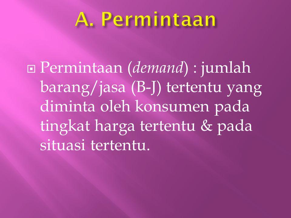  Permintaan ( demand ) : jumlah barang/jasa (B-J) tertentu yang diminta oleh konsumen pada tingkat harga tertentu & pada situasi tertentu.