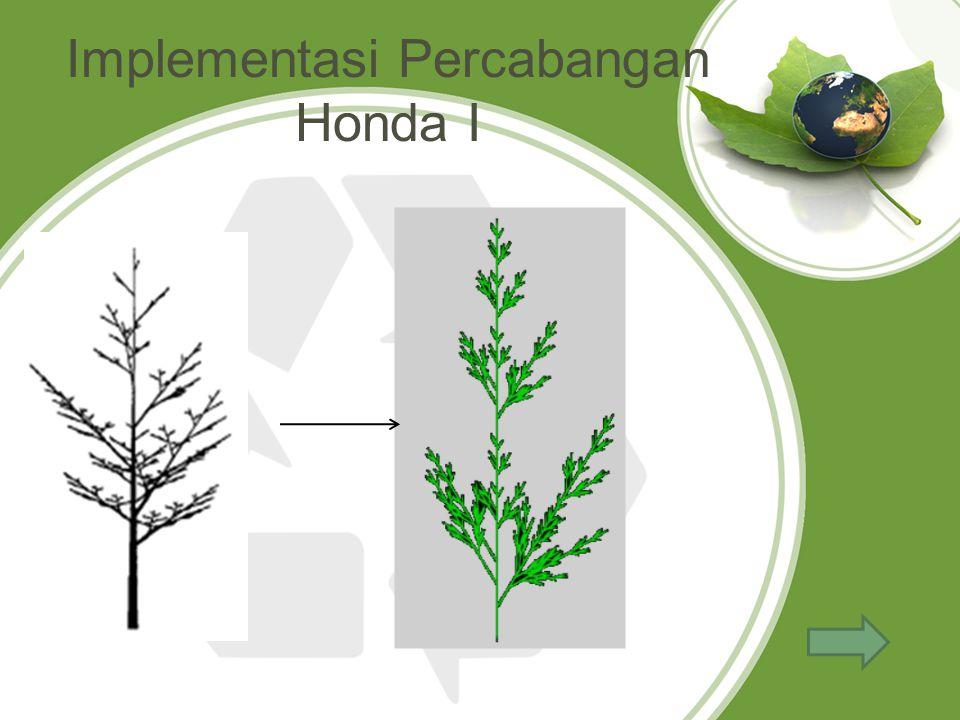 Implementasi Percabangan Honda I