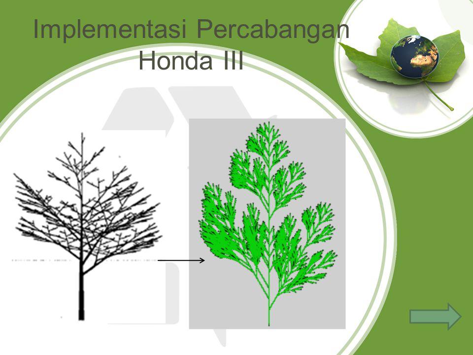 Implementasi Percabangan Honda III