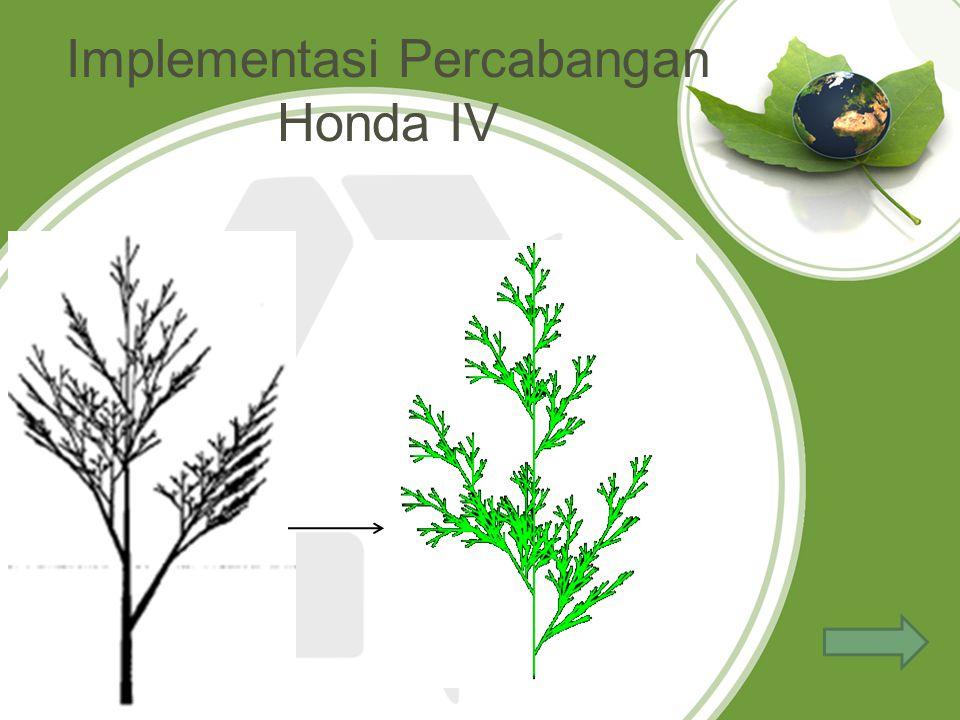 Implementasi Percabangan Honda IV