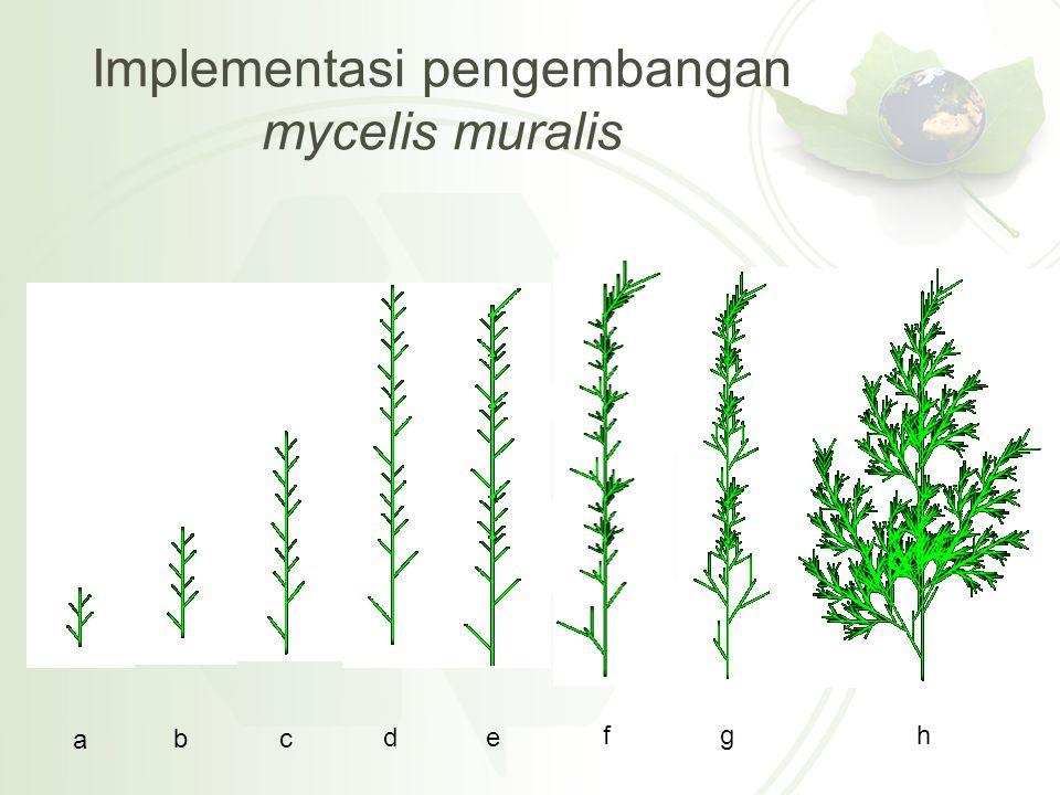 Implementasi pengembangan mycelis muralis a bc de f gh