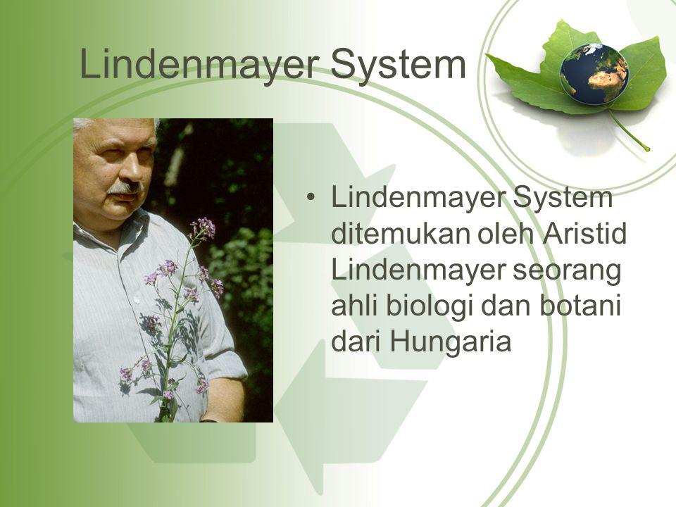 Lindenmayer System Metode pembangunan organisme yang pengembangannya menggunakan proses penulisan ulang (rewriting) pada aturannya dengan ketentuan pada penulisan ulang menggunakan simbol huruf.