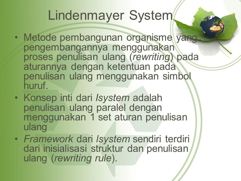 Simulasi Lsystem Fraktal Pemodelan tumbuhan