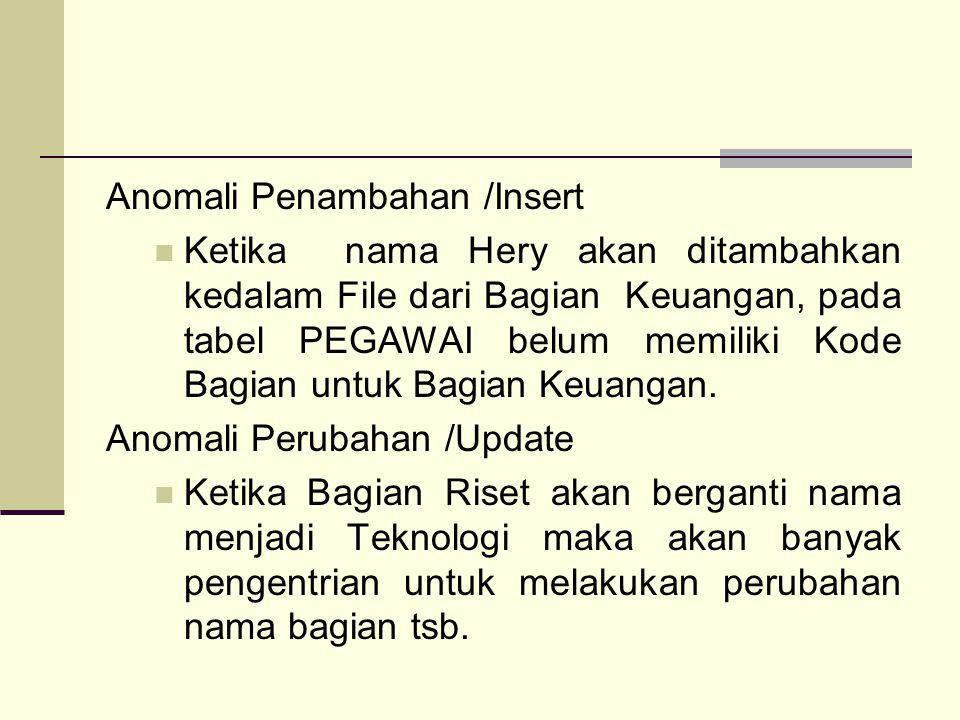 Anomali Penambahan /Insert Ketika nama Hery akan ditambahkan kedalam File dari Bagian Keuangan, pada tabel PEGAWAI belum memiliki Kode Bagian untuk Ba