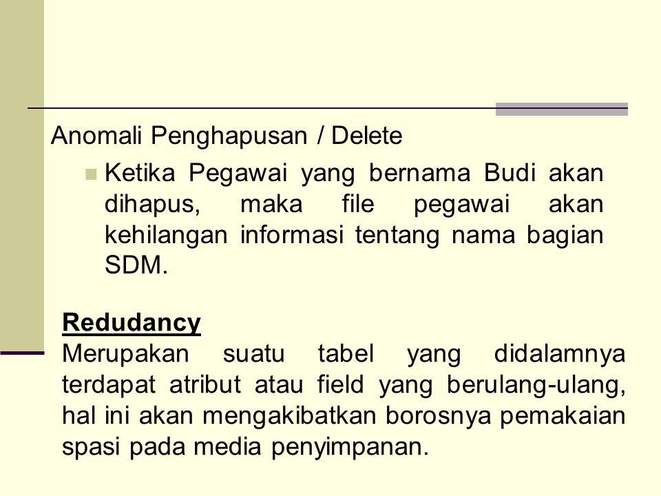 Anomali Penghapusan / Delete Ketika Pegawai yang bernama Budi akan dihapus, maka file pegawai akan kehilangan informasi tentang nama bagian SDM. Redud