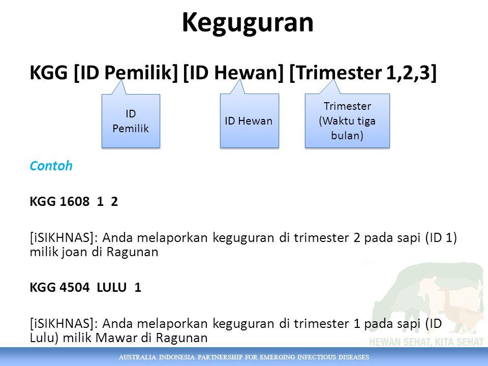 AUSTRALIA INDONESIA PARTNERSHIP FOR EMERGING INFECTIOUS DISEASES Keguguran KGG [ID Pemilik] [ID Hewan] [Trimester 1,2,3] Contoh KGG 1608 1 2 [iSIKHNAS]: Anda melaporkan keguguran di trimester 2 pada sapi (ID 1) milik joan di Ragunan KGG 4504 LULU 1 [iSIKHNAS]: Anda melaporkan keguguran di trimester 1 pada sapi (ID Lulu) milik Mawar di Ragunan ID Pemilik ID Hewan Trimester (Waktu tiga bulan)