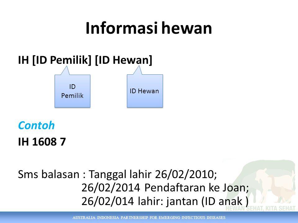 AUSTRALIA INDONESIA PARTNERSHIP FOR EMERGING INFECTIOUS DISEASES Informasi hewan IH [ID Pemilik] [ID Hewan] Contoh IH 1608 7 Sms balasan : Tanggal lahir 26/02/2010; 26/02/2014 Pendaftaran ke Joan; 26/02/014 lahir: jantan (ID anak ) ID Pemilik ID Hewan