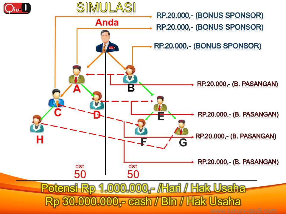 JALANKAN SISTEMNYA CUSTOMER REFFERAL PROGRAM (CRP) Akad Wakalatu Taswiq Bil-Ujroh (Akad agen pemasaran dengan imbal bonus/fee) Kompensasi : 1. Bonus S