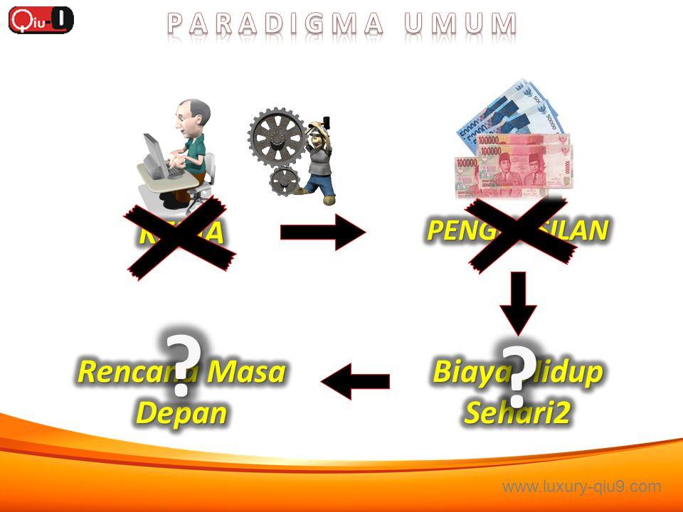 www.luxury-qiu9.com Dalam Bisnis Timing adalah Segalanya  Tempat yang tepat  Waktu yang tepat  Wadah yang tepat  Keputusan yang tepat Dengan QIU-9, timingya tepat.