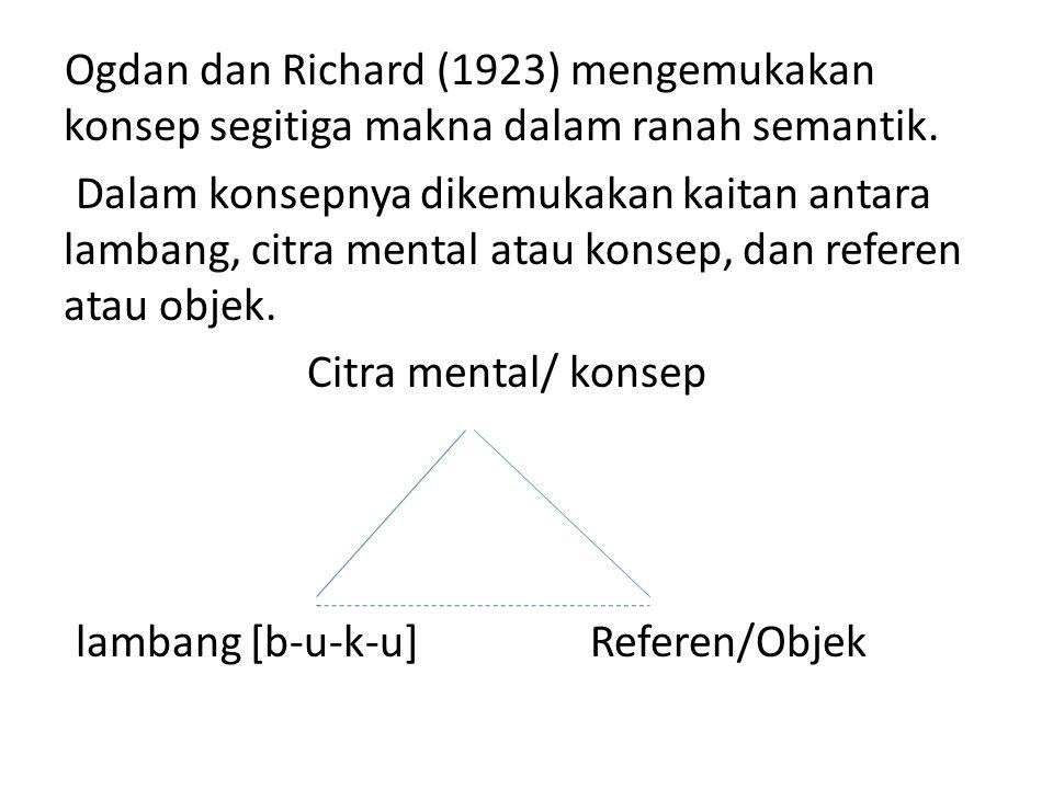 Ogdan dan Richard (1923) mengemukakan konsep segitiga makna dalam ranah semantik. Dalam konsepnya dikemukakan kaitan antara lambang, citra mental atau
