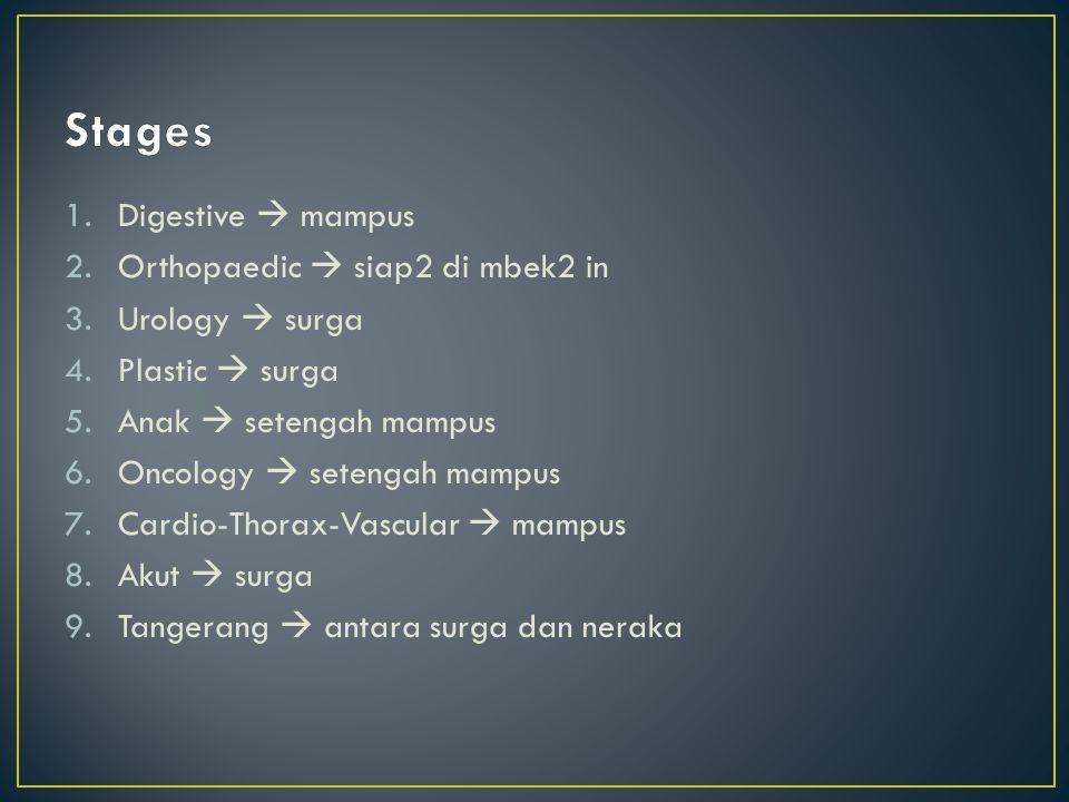 1.Digestive  mampus 2.Orthopaedic  siap2 di mbek2 in 3.Urology  surga 4.Plastic  surga 5.Anak  setengah mampus 6.Oncology  setengah mampus 7.Car