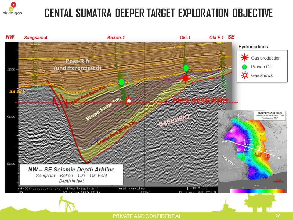 20 PRIVATE AND CONFIDENTIAL CENTAL SUMATRA DEEPER TARGET EXPLORATION OBJECTIVE