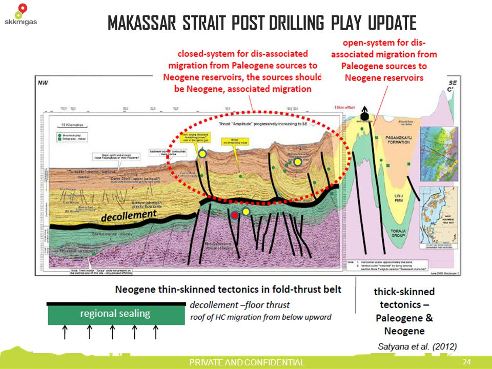 24 PRIVATE AND CONFIDENTIAL MAKASSAR STRAIT POST DRILLING PLAY UPDATE