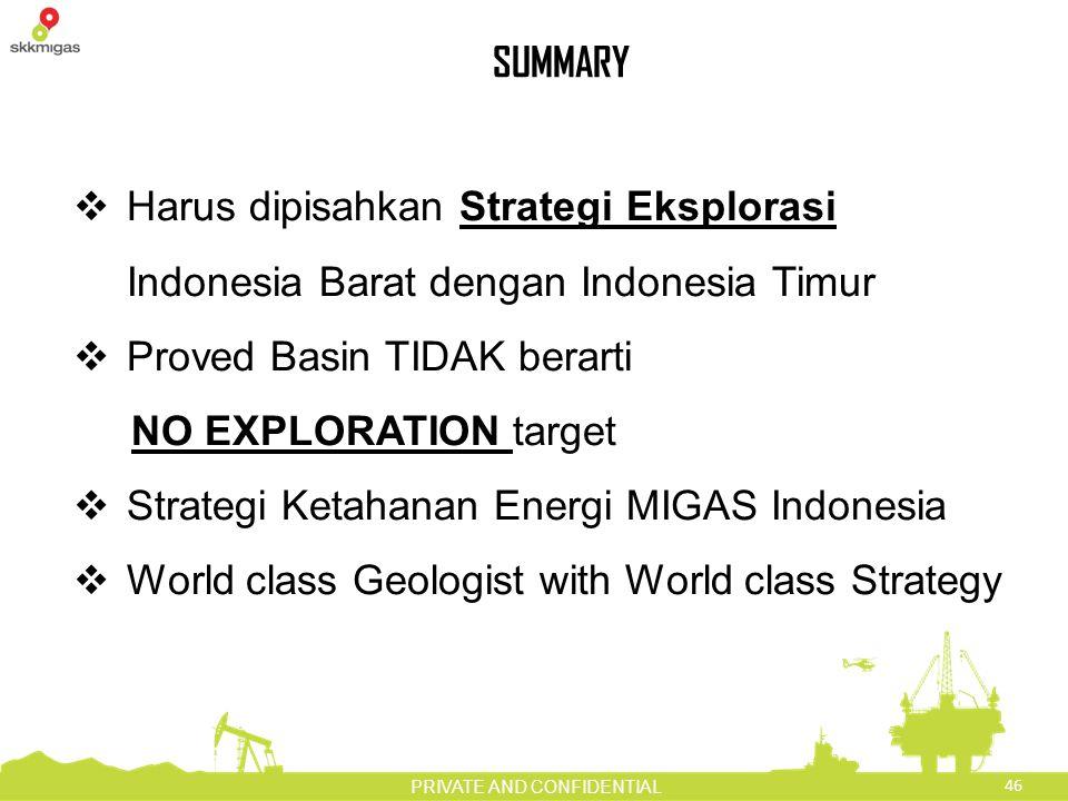 46 PRIVATE AND CONFIDENTIAL SUMMARY  Harus dipisahkan Strategi Eksplorasi Indonesia Barat dengan Indonesia Timur  Proved Basin TIDAK berarti NO EXPL