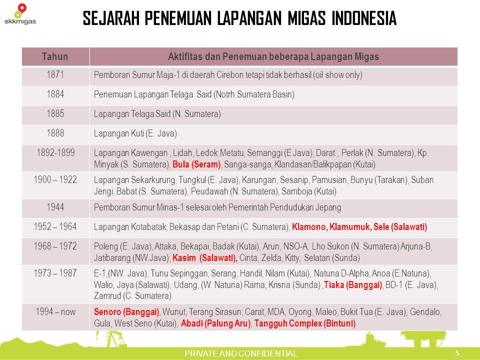 5 PRIVATE AND CONFIDENTIAL TahunAktifitas dan Penemuan beberapa Lapangan Migas 1871Pemboran Sumur Maja-1 di daerah Cirebon tetapi tidak berhasil (oil