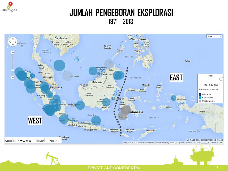 7 PRIVATE AND CONFIDENTIAL JUMLAH PENGEBORAN EKSPLORASI 1871 – 2013 WEST EAST sumber : www.woodmackenzie.com